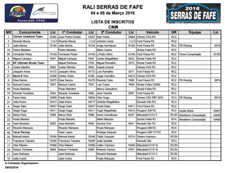 Inscritos Fafe CNR 16
