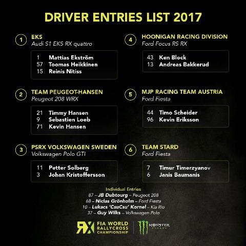 wrx 2017