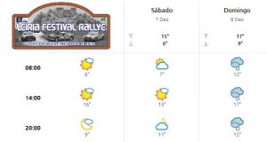 Previsão meteorológica